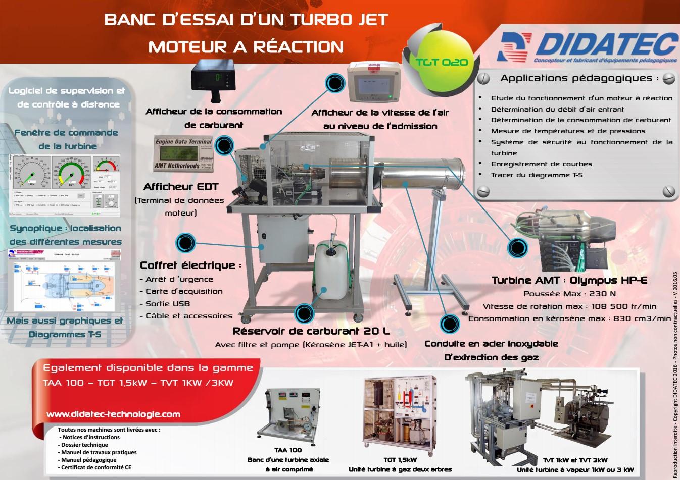 Nouveauté Banc Dessai Dun Turbo Jet Moteur A Réaction Tgt