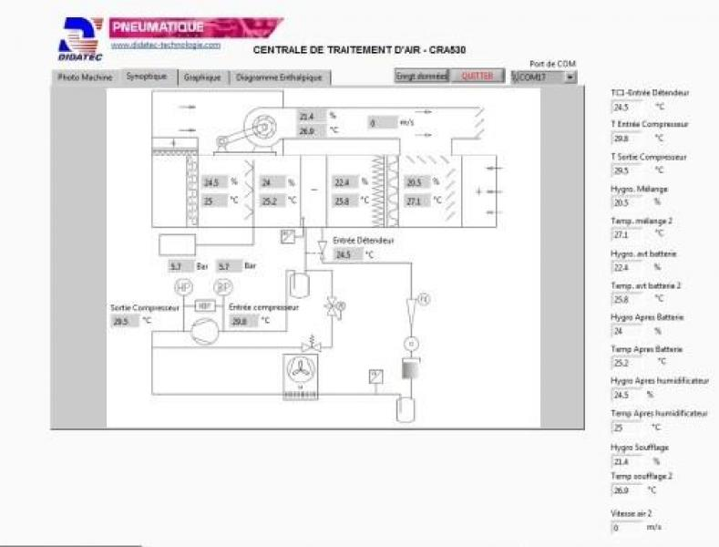 CRA 531 / DATA ACQUISITION SYSTEM FOR CRA 530 / AIR CONDITIONING ...