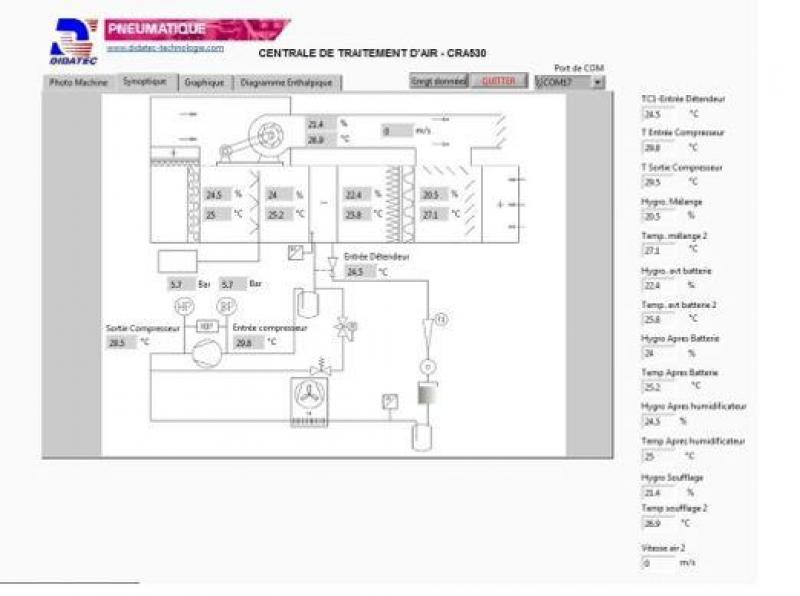 CRA 543 / DATA ACQUISITION SYSTEM FOR AHU CRA542 / AIR ... Ahu Schematic Diagram on